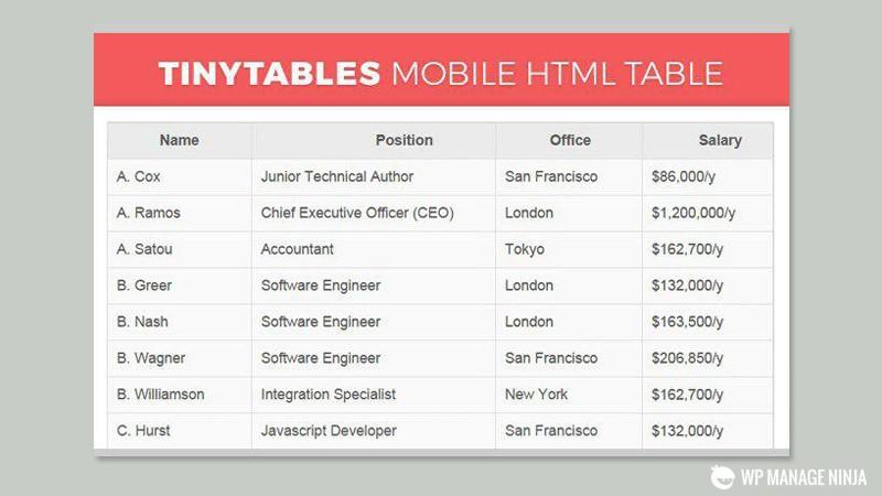 پلاگین جی کوئری TinyTable