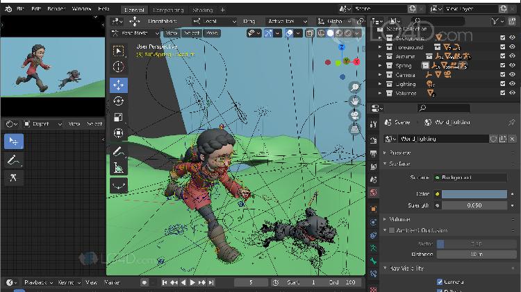 نکات مهم برای استفاده از بهترین نرم افزارهای ساخت انیمیشن در آموزش تک